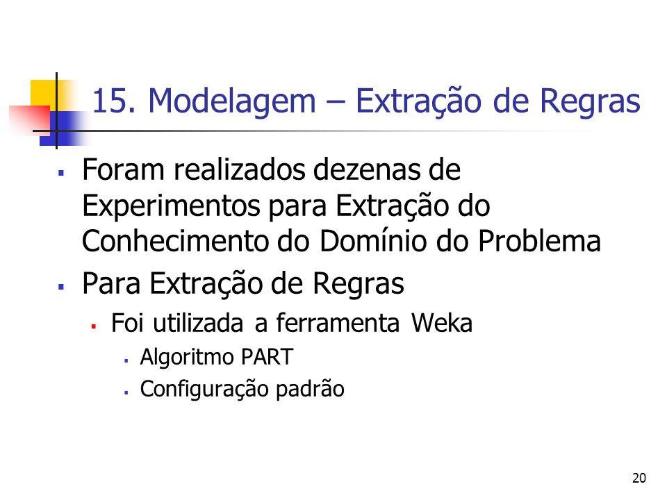 15. Modelagem – Extração de Regras
