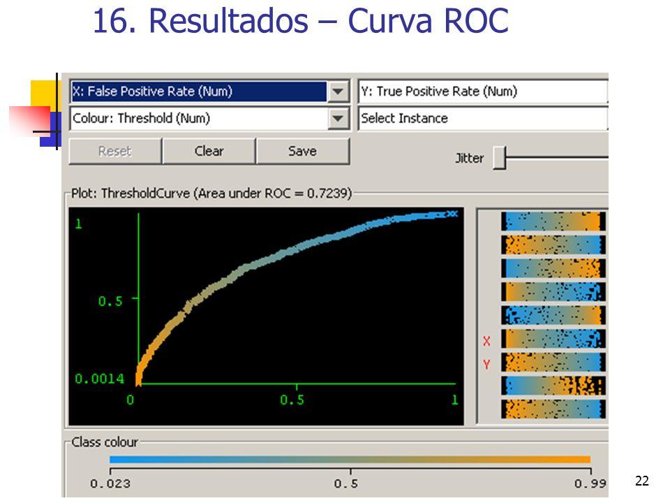 16. Resultados – Curva ROC