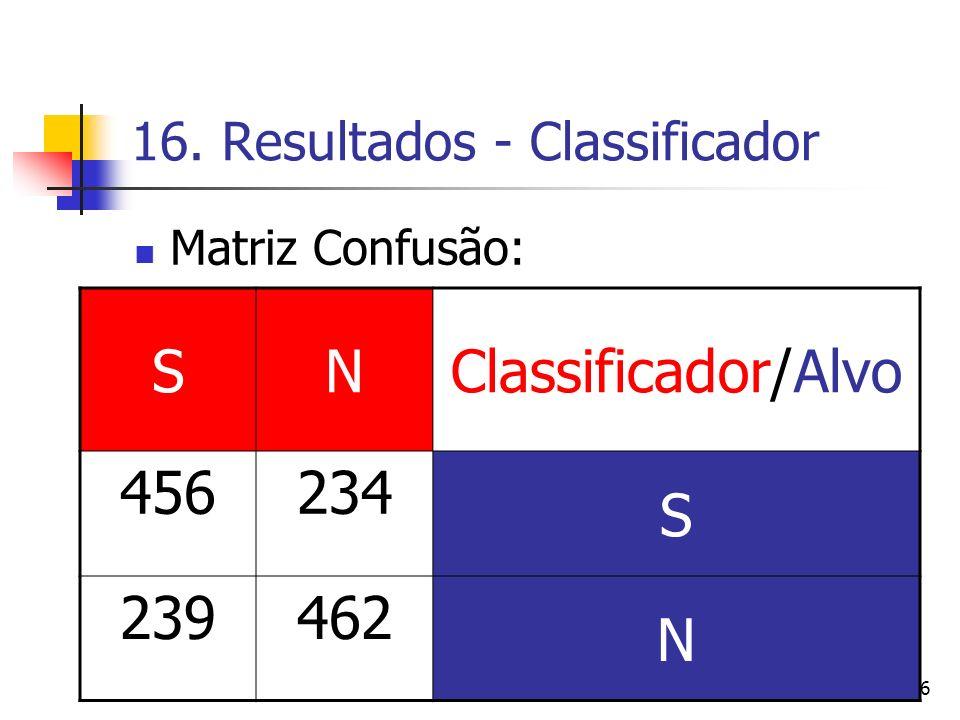 16. Resultados - Classificador