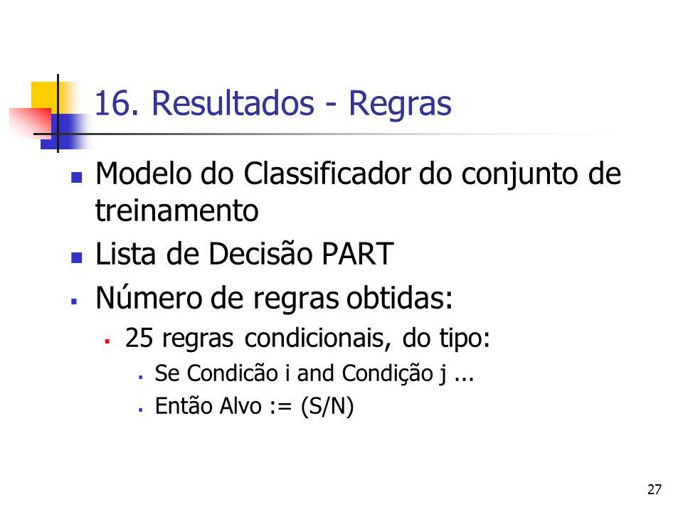 16. Resultados - Regras Modelo do Classificador do conjunto de treinamento. Lista de Decisão PART.