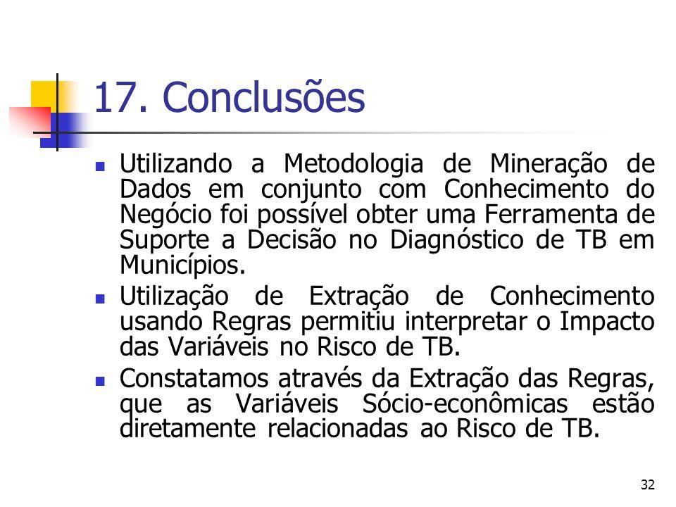 17. Conclusões