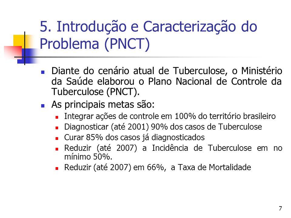 5. Introdução e Caracterização do Problema (PNCT)