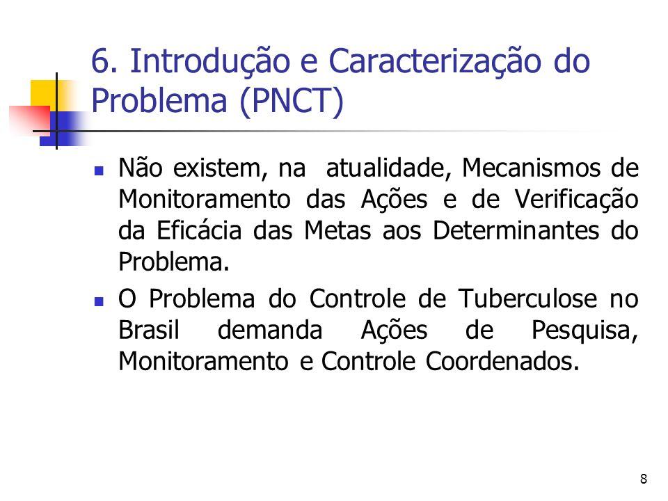 6. Introdução e Caracterização do Problema (PNCT)