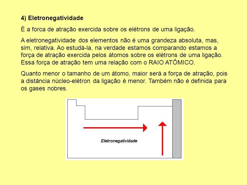 4) EletronegatividadeÉ a forca de atração exercida sobre os elétrons de uma ligação.