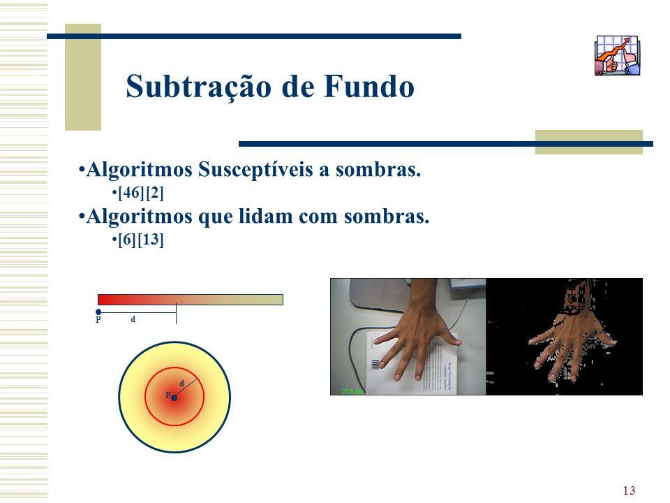 Subtração de Fundo Algoritmos Susceptíveis a sombras.