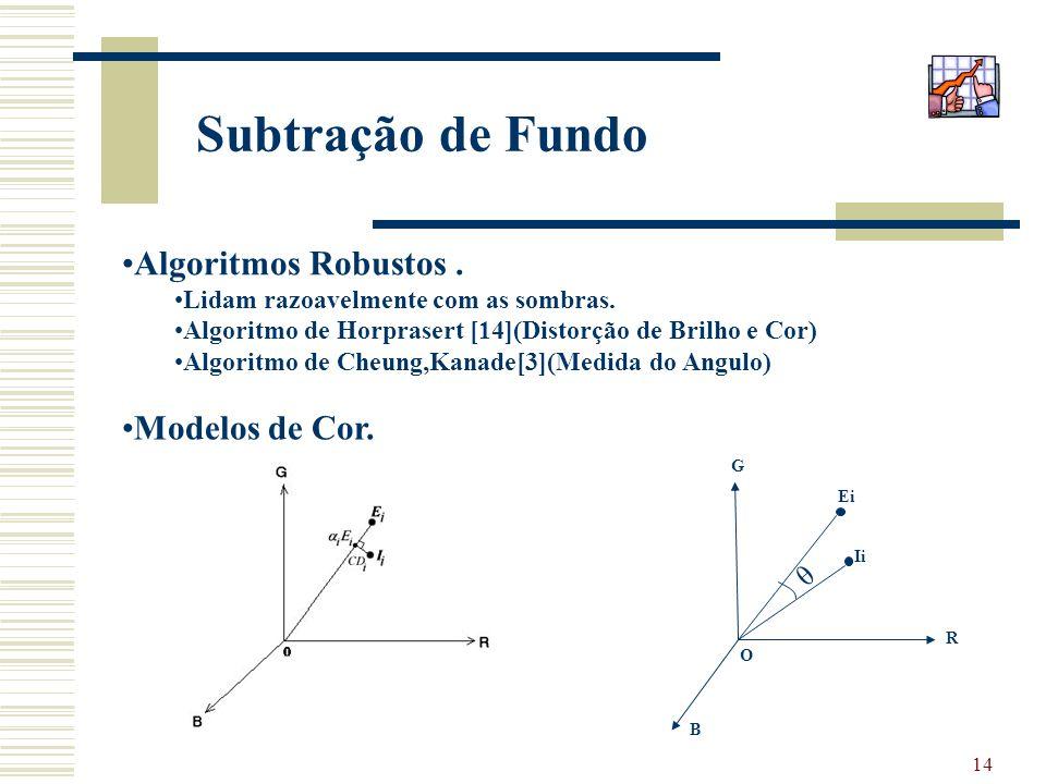 Subtração de Fundo Algoritmos Robustos . Modelos de Cor. θ