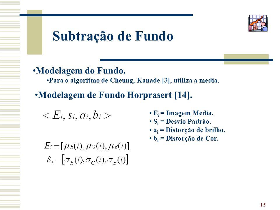 Subtração de Fundo Modelagem do Fundo.