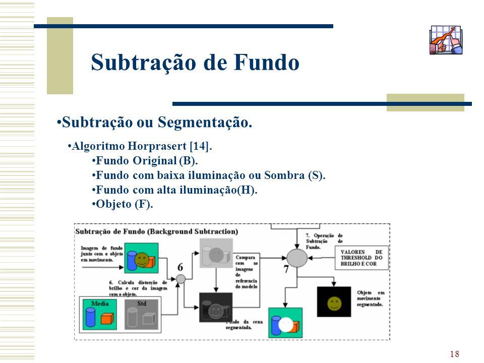 Subtração de Fundo Subtração ou Segmentação.