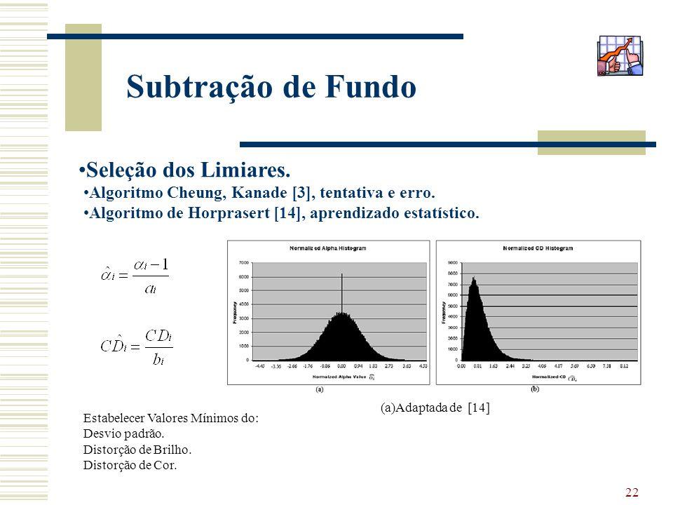Subtração de Fundo Seleção dos Limiares.