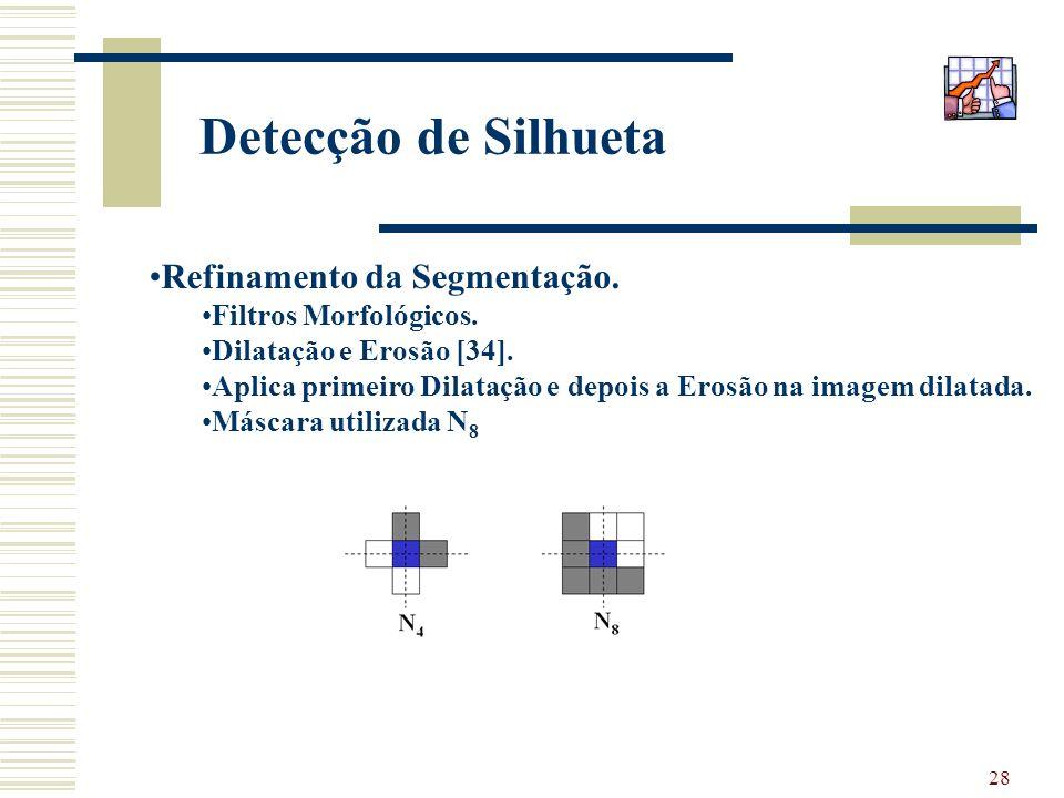 Detecção de Silhueta Refinamento da Segmentação. Filtros Morfológicos.