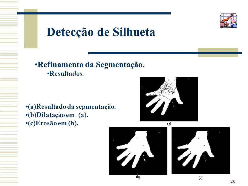 Detecção de Silhueta Refinamento da Segmentação. Resultados.