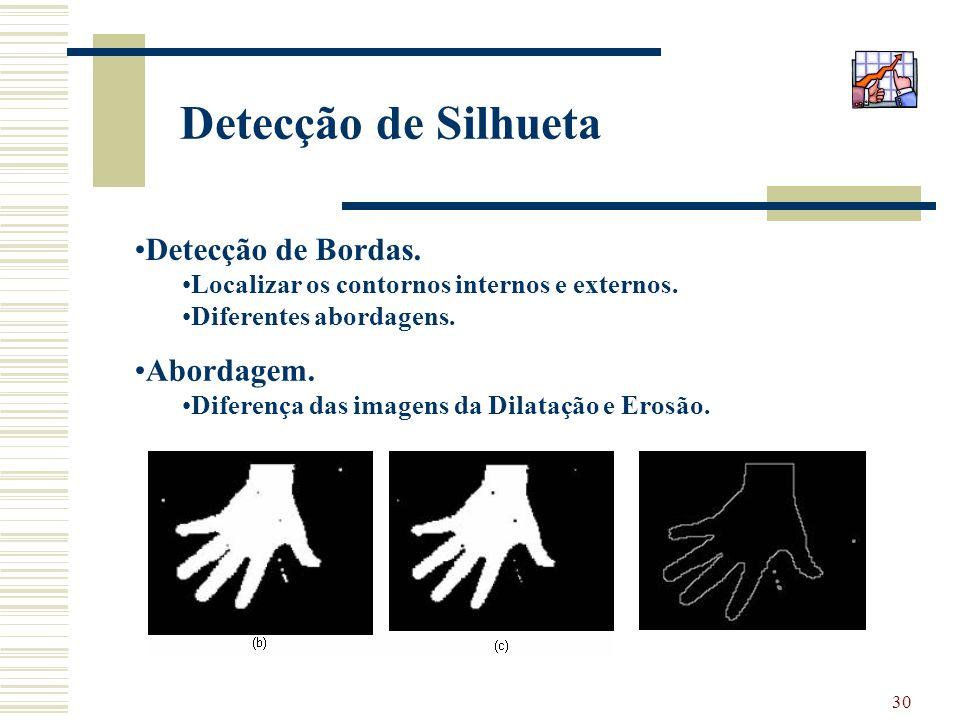 Detecção de Silhueta Detecção de Bordas. Abordagem.