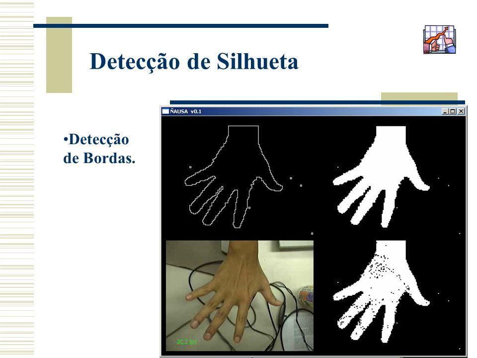 Detecção de Silhueta Detecção de Bordas.