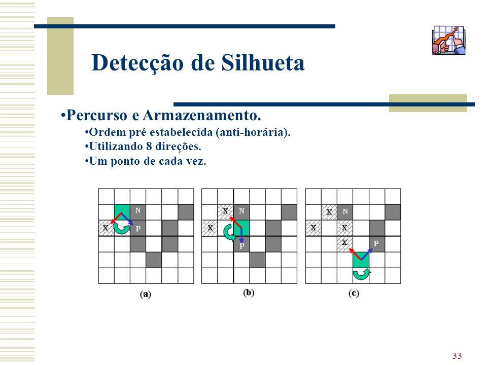Detecção de Silhueta Percurso e Armazenamento.