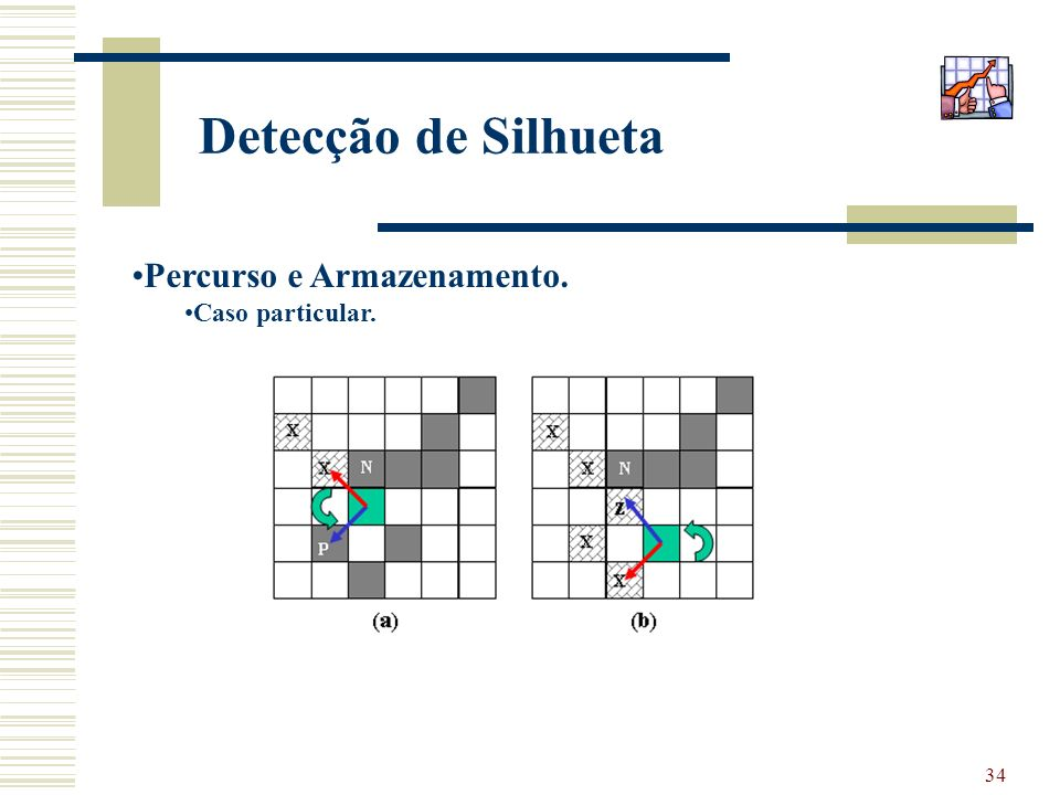 Detecção de Silhueta Percurso e Armazenamento. Caso particular.