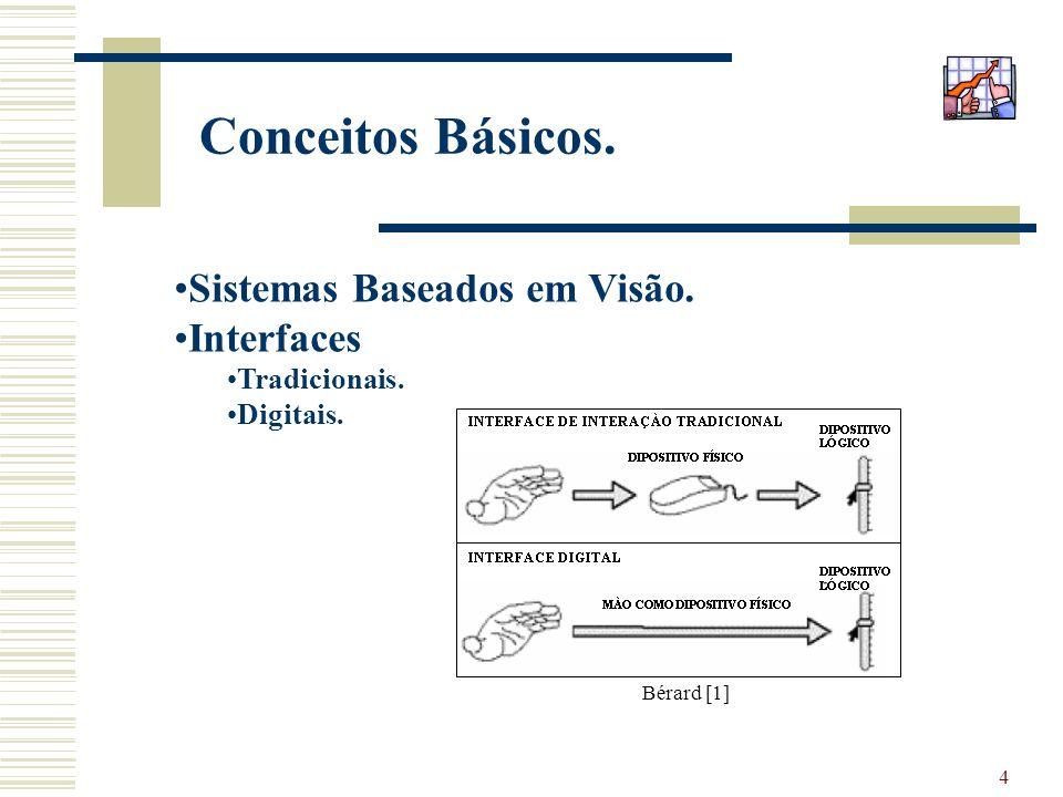 Conceitos Básicos. Sistemas Baseados em Visão. Interfaces