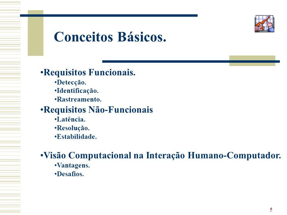 Conceitos Básicos. Requisitos Funcionais. Requisitos Não-Funcionais