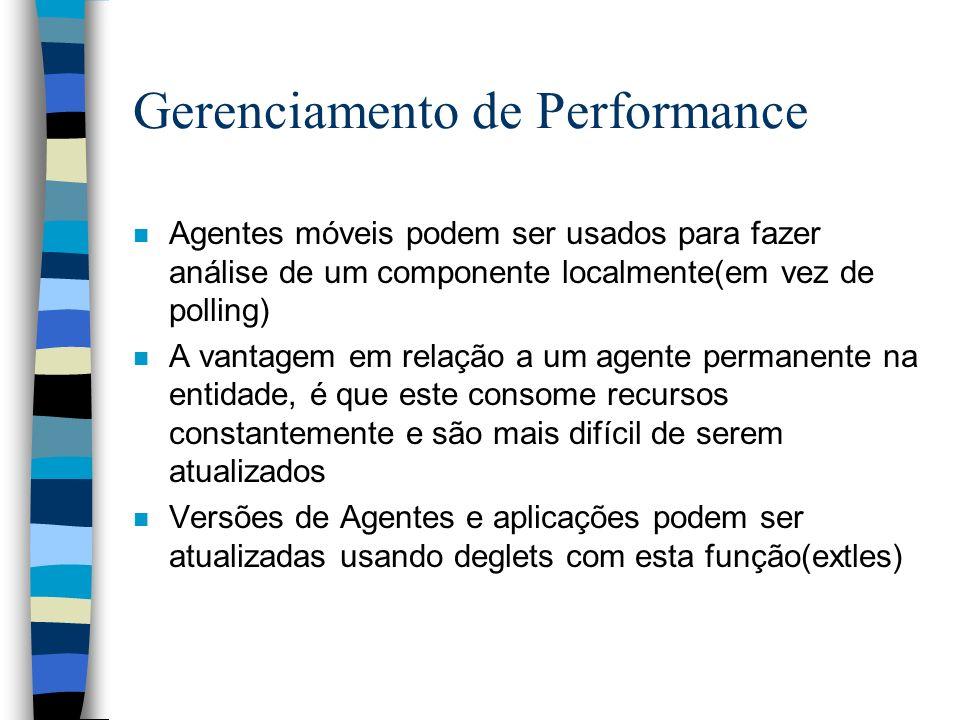 Gerenciamento de Performance