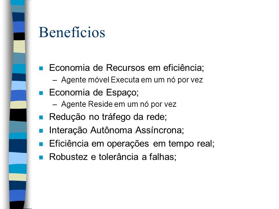 Benefícios Economia de Recursos em eficiência; Economia de Espaço;