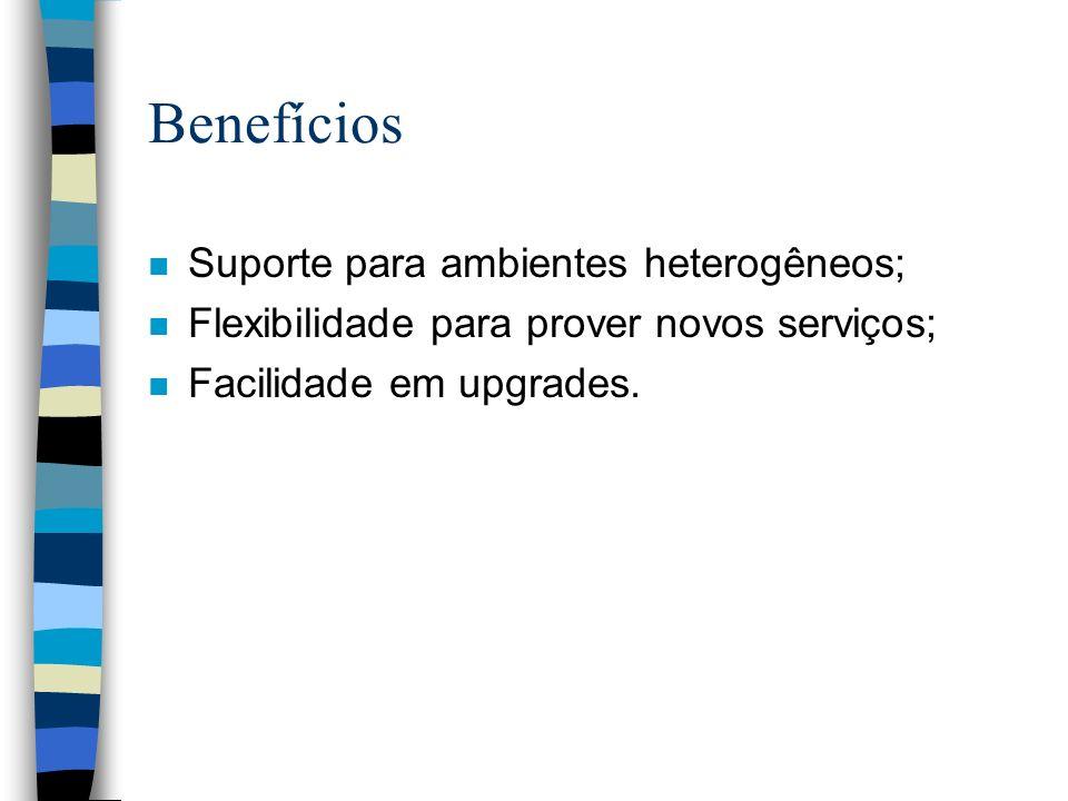 Benefícios Suporte para ambientes heterogêneos;