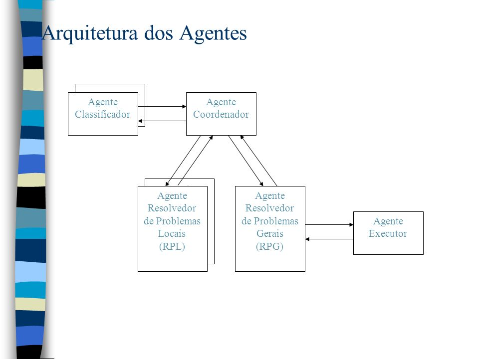 Arquitetura dos Agentes