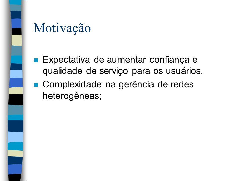 Motivação Expectativa de aumentar confiança e qualidade de serviço para os usuários.