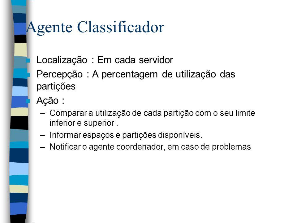 Agente Classificador Localização : Em cada servidor