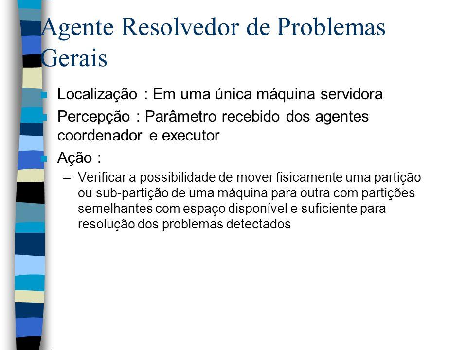 Agente Resolvedor de Problemas Gerais
