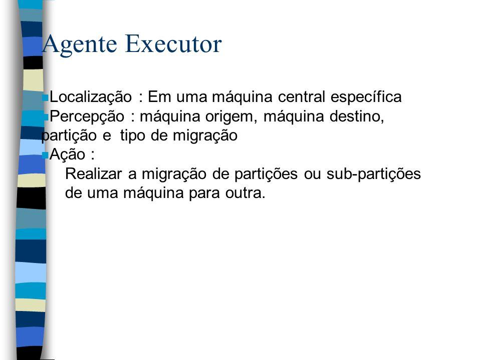 Agente Executor Localização : Em uma máquina central específica