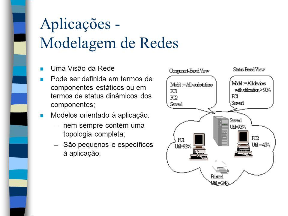 Aplicações - Modelagem de Redes