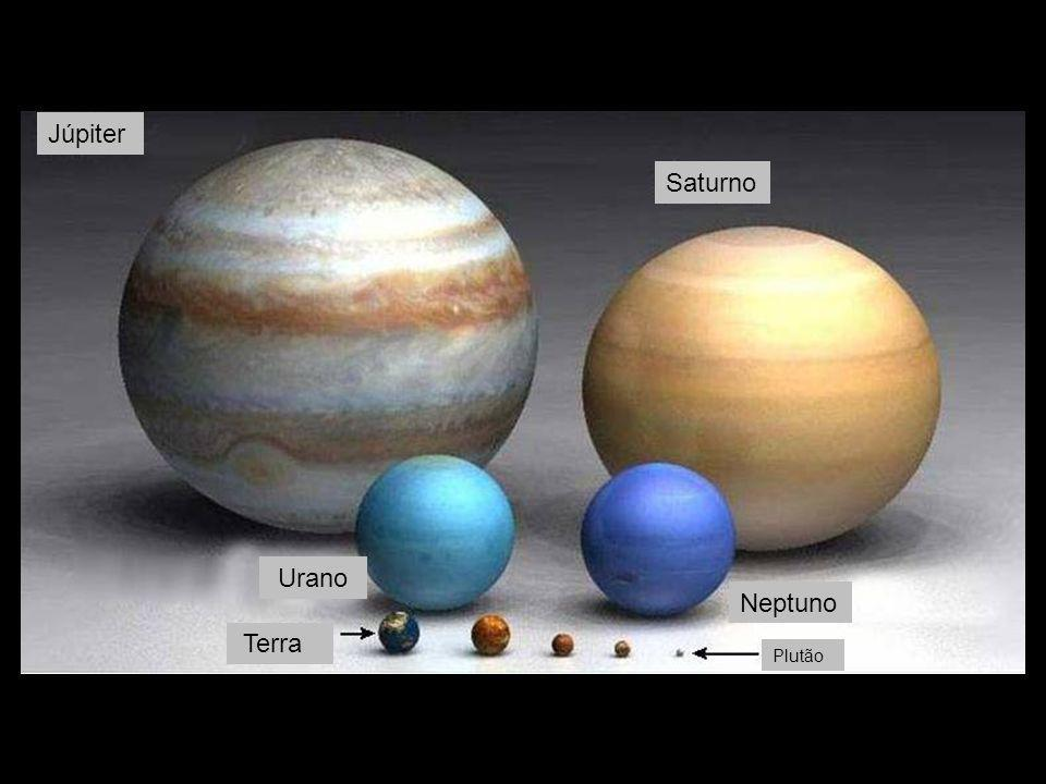Júpiter Saturno Urano Neptuno Terra Plutão