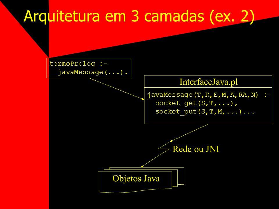 Arquitetura em 3 camadas (ex. 2)
