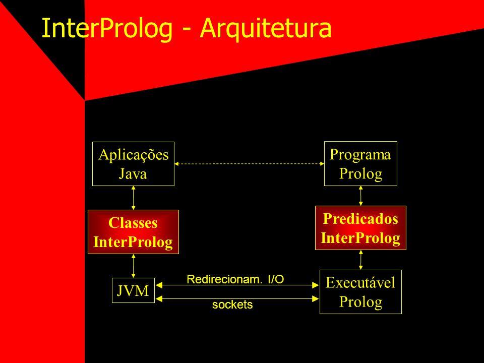 InterProlog - Arquitetura