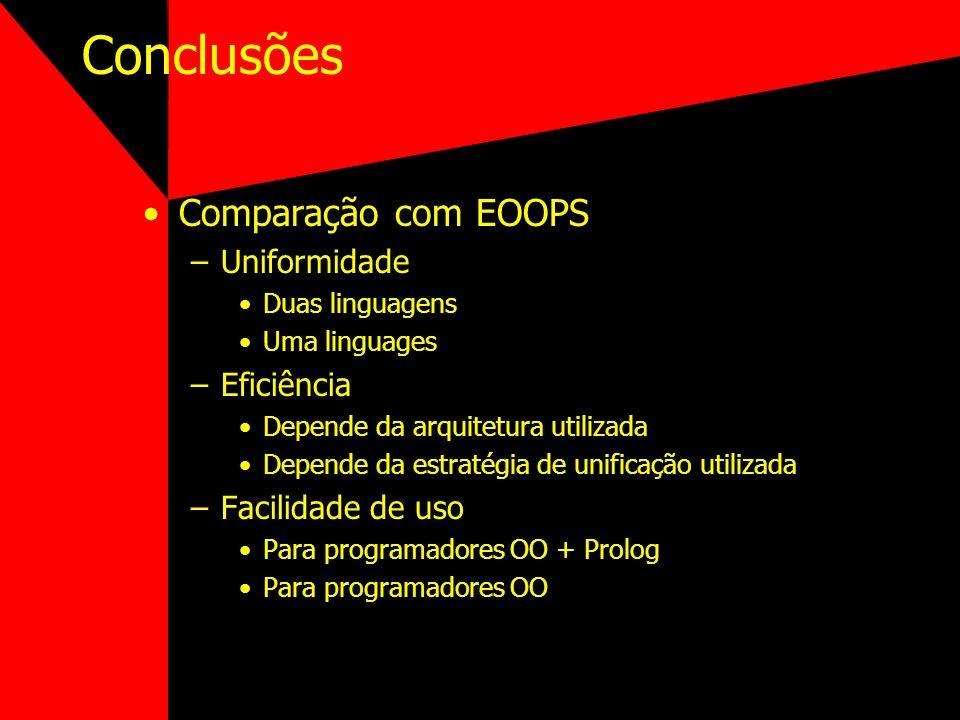 Conclusões Comparação com EOOPS Uniformidade Eficiência