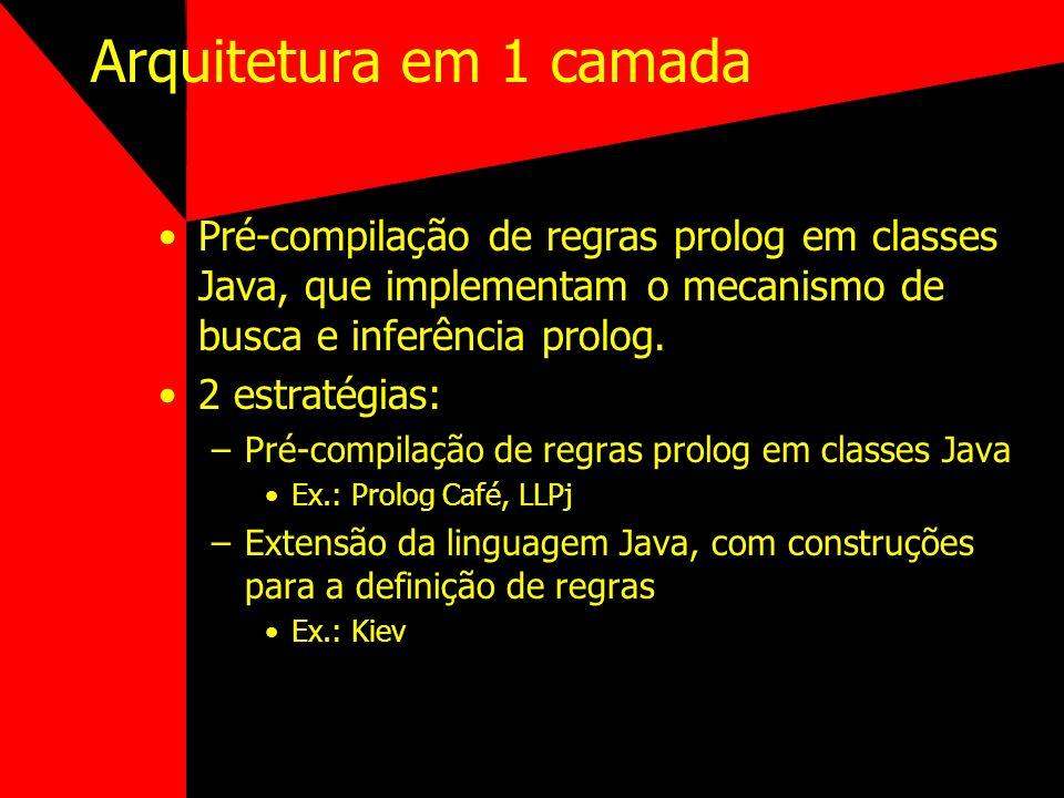 Arquitetura em 1 camadaPré-compilação de regras prolog em classes Java, que implementam o mecanismo de busca e inferência prolog.