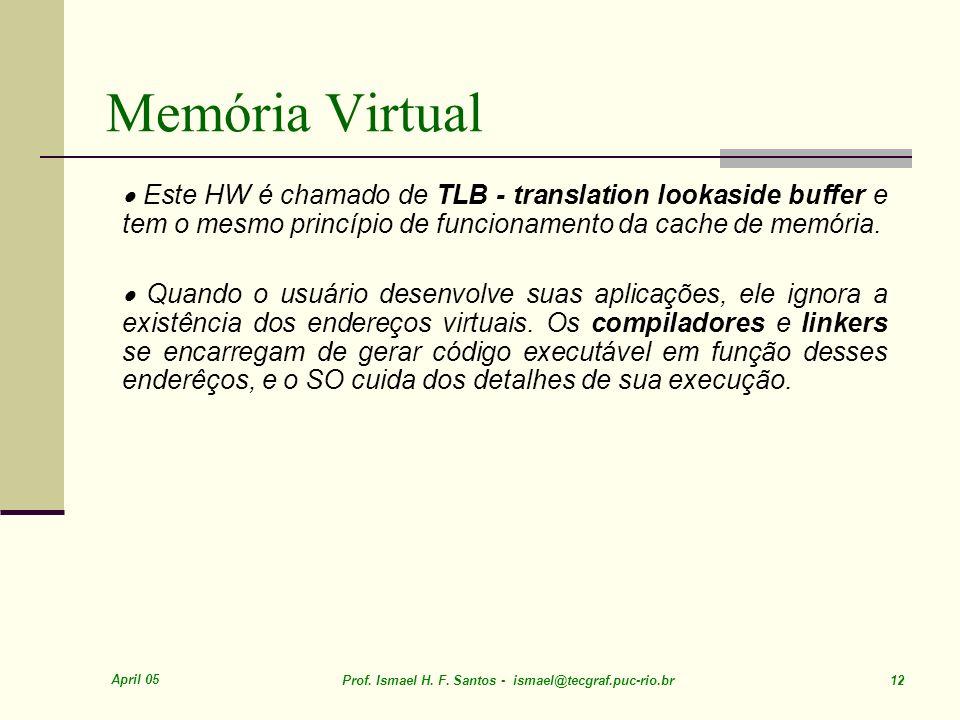 Memória Virtual · Este HW é chamado de TLB - translation lookaside buffer e tem o mesmo princípio de funcionamento da cache de memória.