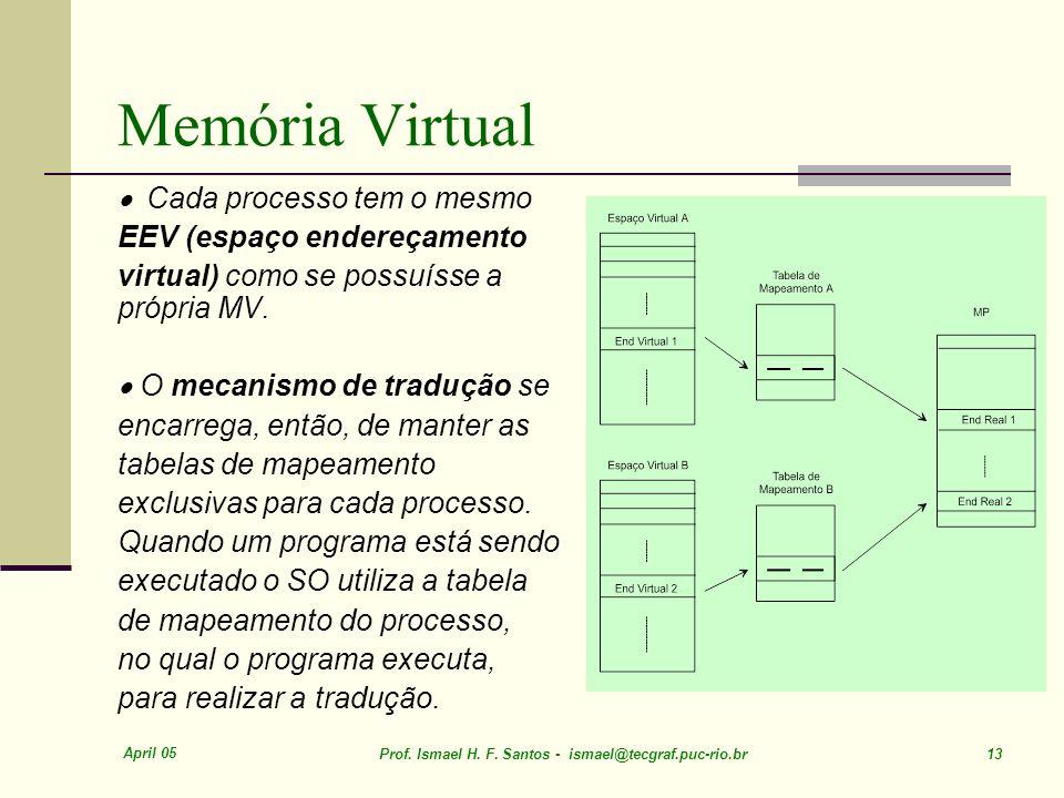 Memória Virtual · Cada processo tem o mesmo EEV (espaço endereçamento