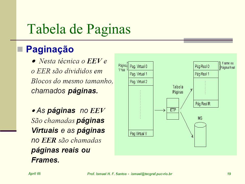 Tabela de Paginas Paginação · Nesta técnica o EEV e