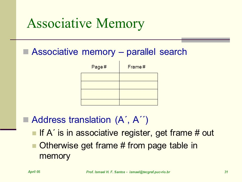 Associative Memory Associative memory – parallel search