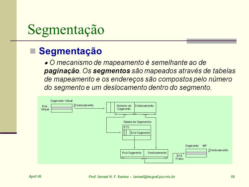 Segmentação Segmentação