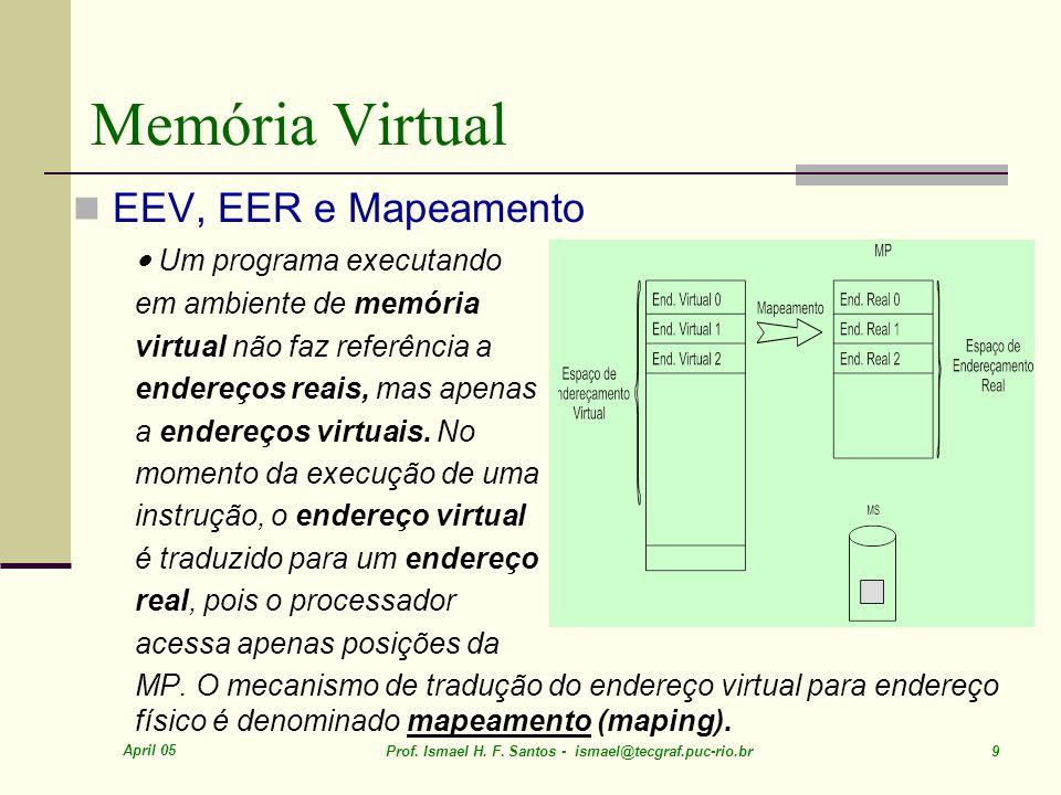 Memória Virtual EEV, EER e Mapeamento · Um programa executando