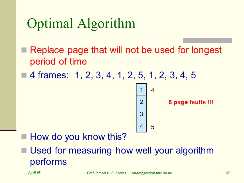 Optimal Algorithm Replace page that will not be used for longest period of time. 4 frames: 1, 2, 3, 4, 1, 2, 5, 1, 2, 3, 4, 5.