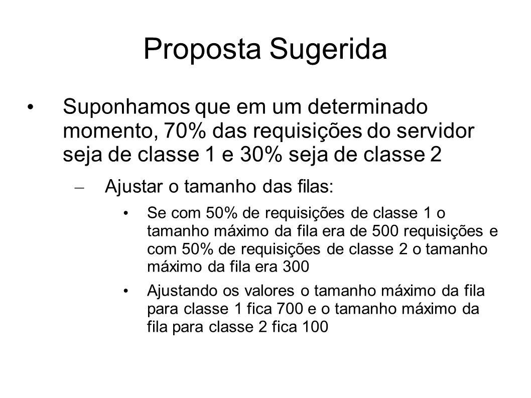 Proposta Sugerida Suponhamos que em um determinado momento, 70% das requisições do servidor seja de classe 1 e 30% seja de classe 2.