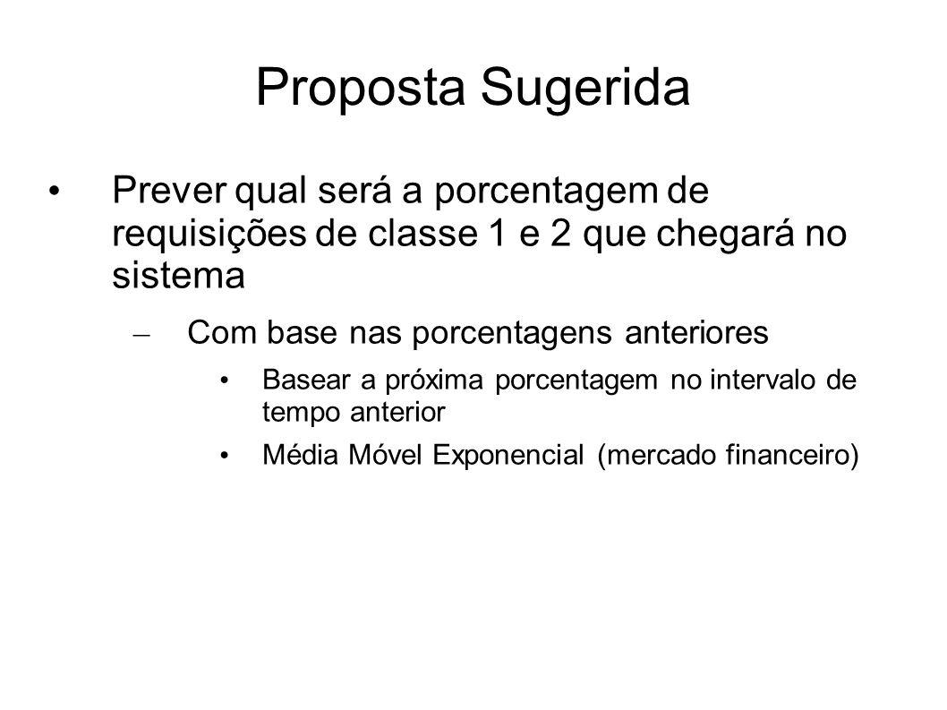 Proposta Sugerida Prever qual será a porcentagem de requisições de classe 1 e 2 que chegará no sistema.