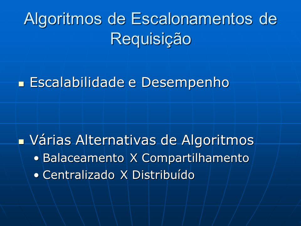 Algoritmos de Escalonamentos de Requisição