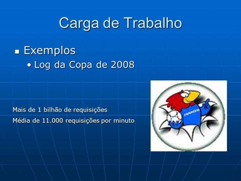 Carga de Trabalho Exemplos Log da Copa de 2008