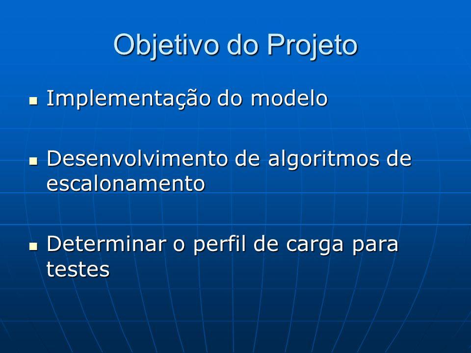 Objetivo do Projeto Implementação do modelo