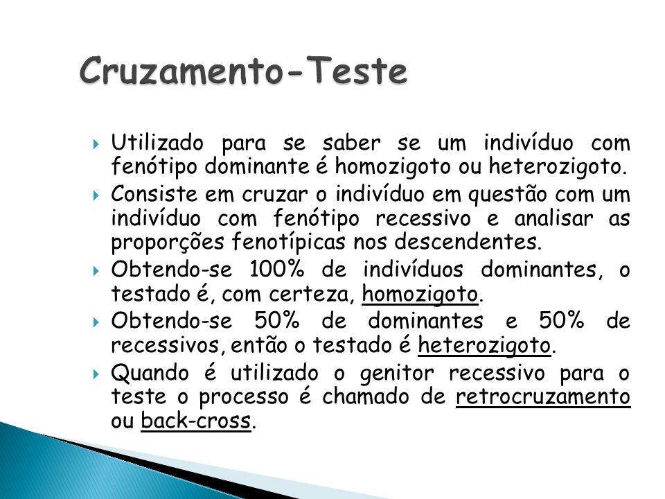 Cruzamento-Teste Utilizado para se saber se um indivíduo com fenótipo dominante é homozigoto ou heterozigoto.