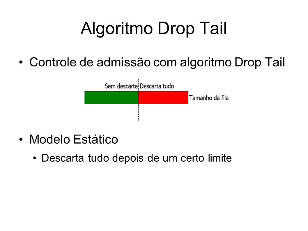 Algoritmo Drop Tail Controle de admissão com algoritmo Drop Tail