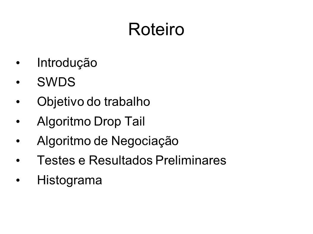 Roteiro Introdução SWDS Objetivo do trabalho Algoritmo Drop Tail